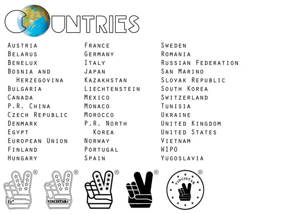 Registered Countries