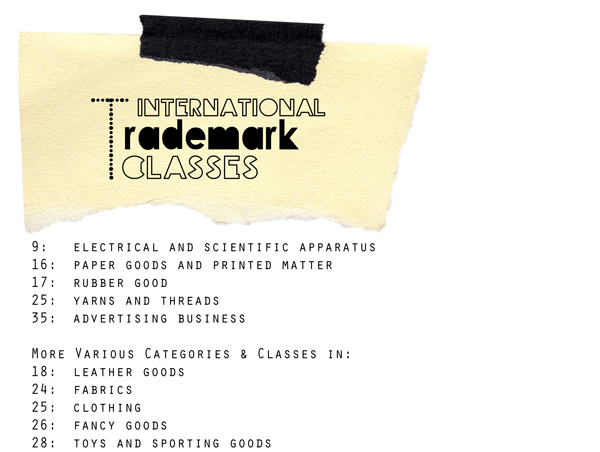 International Trademark Classes